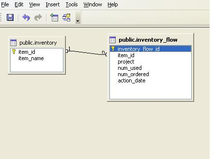OOBase Database Relationships Diagrammer